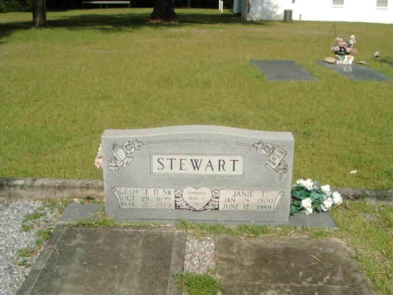 Stewart Marker